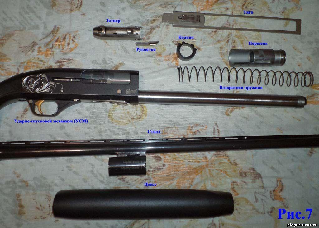 Части ружья мр-153