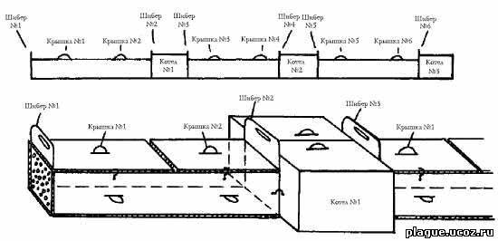 Схема искусственной норы