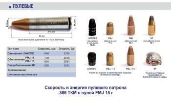 ТТХ патрона 336 ТКМ