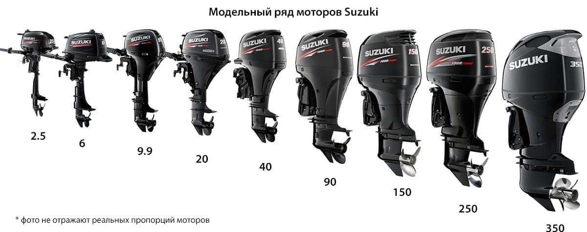 лодочные моторы сузуки